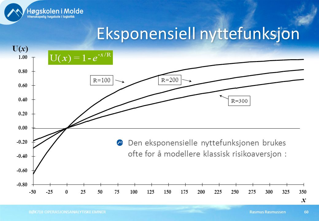 Rasmus RasmussenBØK710 OPERASJONSANALYTISKE EMNER60 Eksponensiell nyttefunksjon Den eksponensielle nyttefunksjonen brukes ofte for å modellere klassisk risikoaversjon : -0.80 -0.60 -0.40 -0.20 0.00 0.20 0.40 0.60 0.80 1.00 -50-250255075100125150175200225250275300325350 x U(x) R =100 R =200 R=300