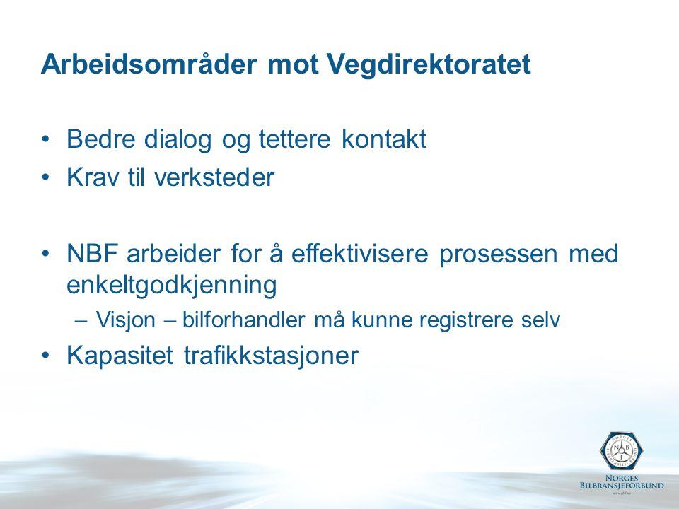 Arbeidsområder mot Vegdirektoratet Bedre dialog og tettere kontakt Krav til verksteder NBF arbeider for å effektivisere prosessen med enkeltgodkjenning –Visjon – bilforhandler må kunne registrere selv Kapasitet trafikkstasjoner