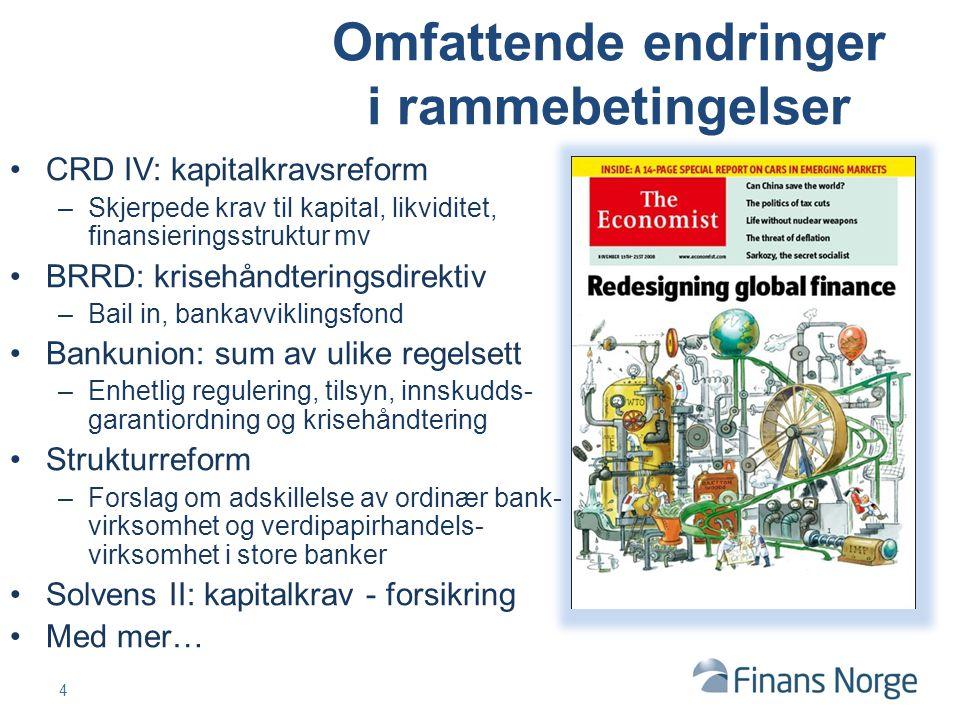CRD IV: kapitalkravsreform –Skjerpede krav til kapital, likviditet, finansieringsstruktur mv BRRD: krisehåndteringsdirektiv –Bail in, bankavviklingsfond Bankunion: sum av ulike regelsett –Enhetlig regulering, tilsyn, innskudds- garantiordning og krisehåndtering Strukturreform –Forslag om adskillelse av ordinær bank- virksomhet og verdipapirhandels- virksomhet i store banker Solvens II: kapitalkrav - forsikring Med mer… Omfattende endringer i rammebetingelser 4