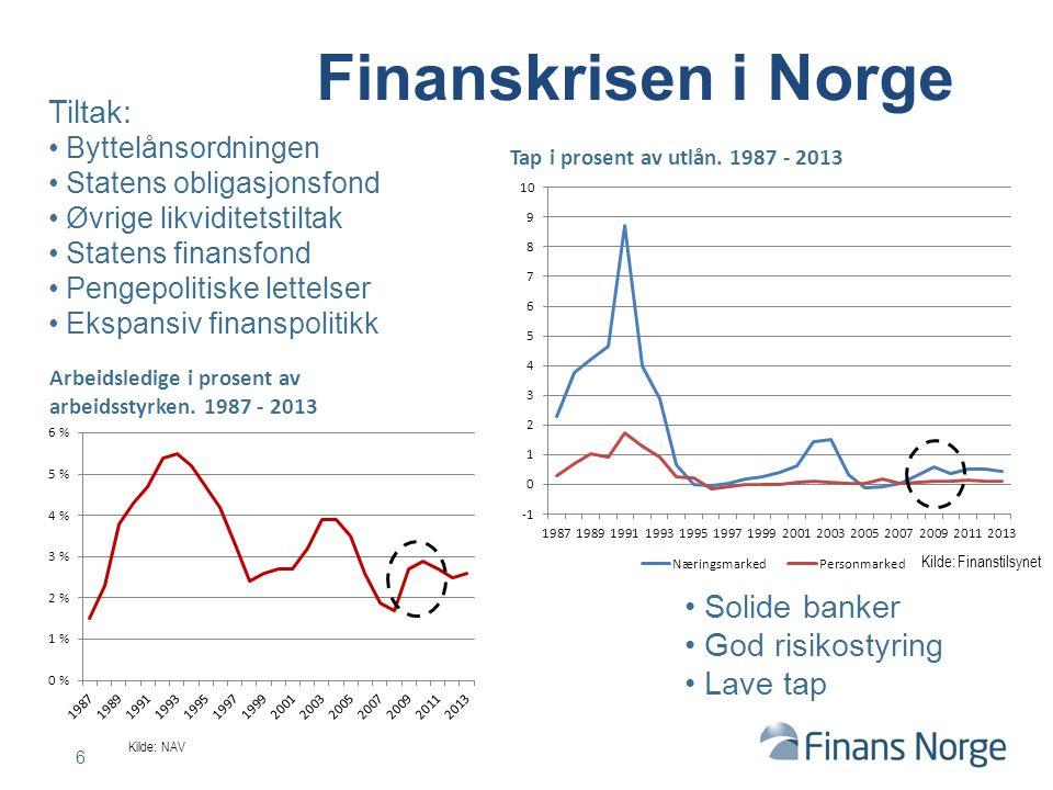 6 Finanskrisen i Norge Tap i prosent av utlån.