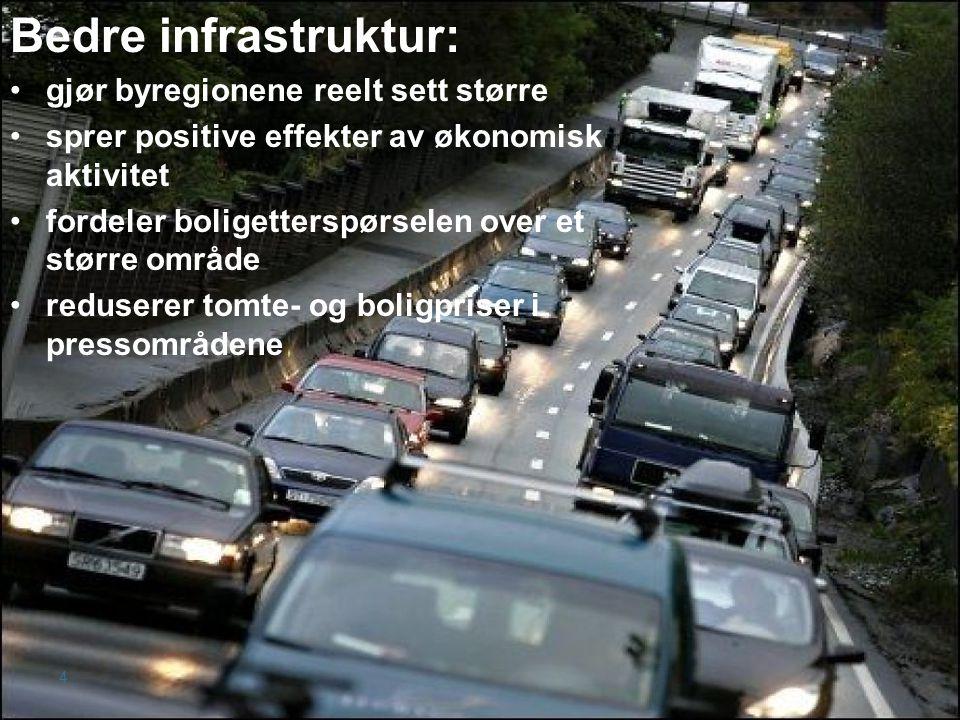 Bedre infrastruktur: gjør byregionene reelt sett større sprer positive effekter av økonomisk aktivitet fordeler boligetterspørselen over et større omr