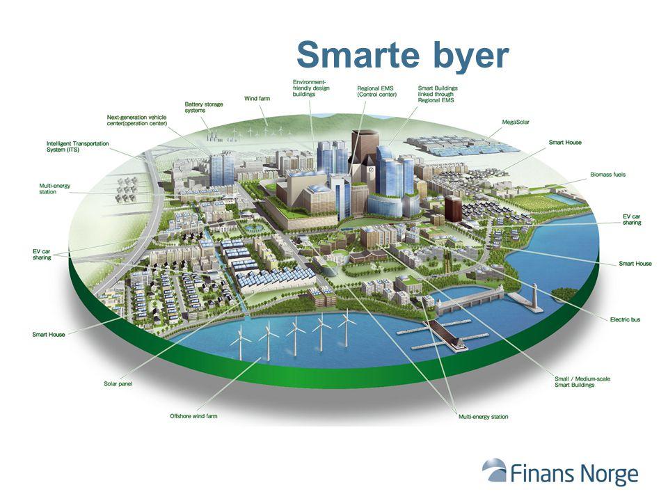 Smarte byer