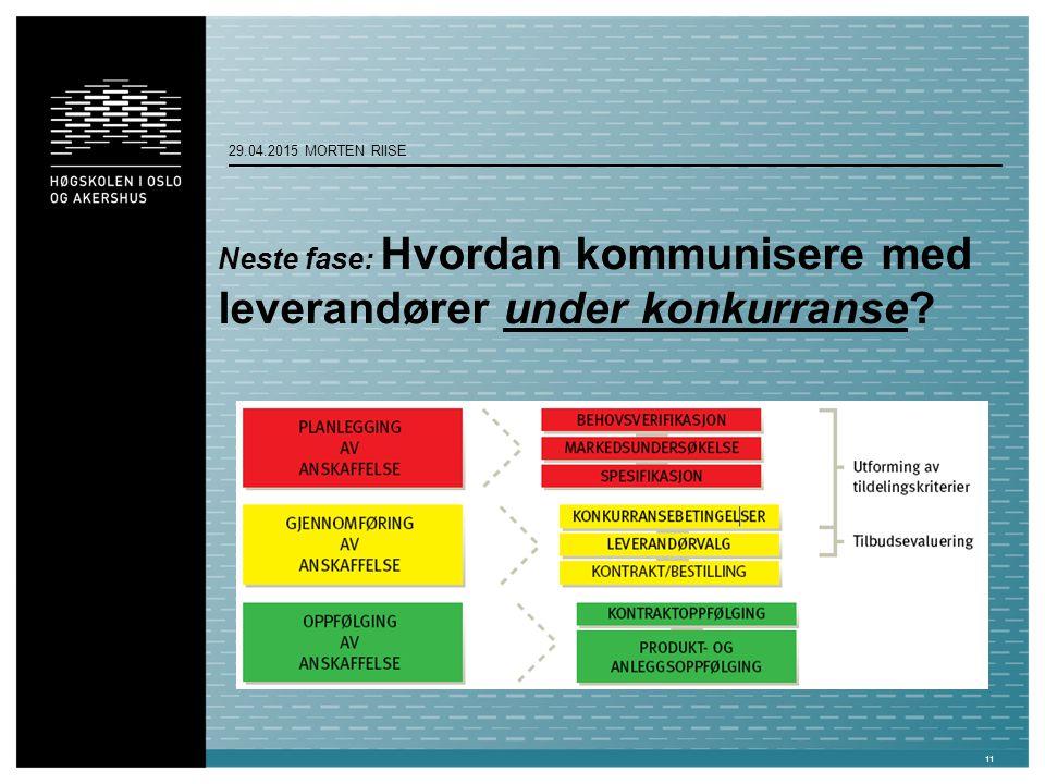 29.04.2015 MORTEN RIISE 11 Neste fase: Hvordan kommunisere med leverandører under konkurranse?