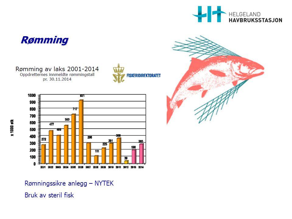 Rømming Rømningssikre anlegg – NYTEK Bruk av steril fisk