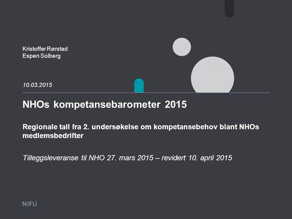 «I hvilken grad antar du at bedriften vil ha behov for å rekruttere personale med mastergrad de neste fem årene?» Andel NHO-bedrifter per region som svarer stor eller noen grad 27.03.2015Regionale tall fra NHOs kompetansebarometer 201532
