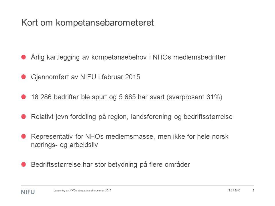 Kort om kompetansebarometeret 18.03.2015Lansering av NHOs kompetansebarometer 20152 Årlig kartlegging av kompetansebehov i NHOs medlemsbedrifter Gjennomført av NIFU i februar 2015 18 286 bedrifter ble spurt og 5 685 har svart (svarprosent 31%) Relativt jevn fordeling på region, landsforening og bedriftsstørrelse Representativ for NHOs medlemsmasse, men ikke for hele norsk nærings- og arbeidsliv Bedriftsstørrelse har stor betydning på flere områder