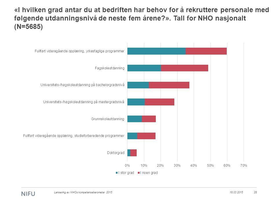 «I hvilken grad antar du at bedriften har behov for å rekruttere personale med følgende utdanningsnivå de neste fem årene ».