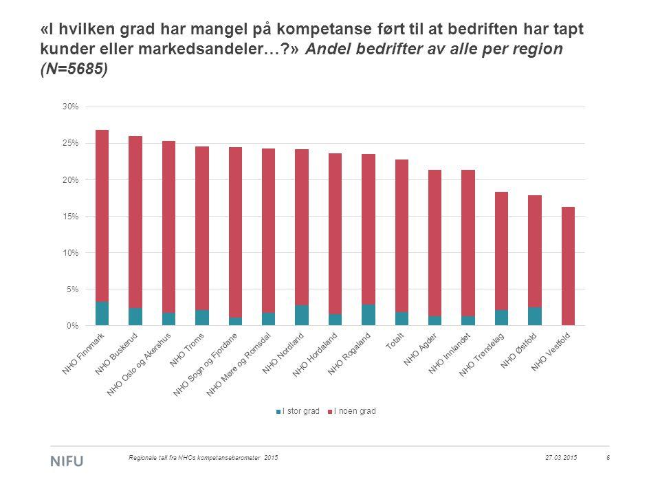 www.nifu.no Resultater fra NIFUs undersøkelse om kompetansebehov i NHOs medlemsbedrifter
