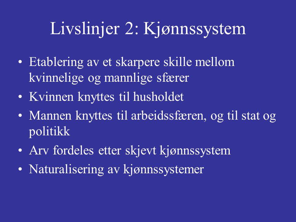 Livslinjer 2: Kjønnssystem Etablering av et skarpere skille mellom kvinnelige og mannlige sfærer Kvinnen knyttes til husholdet Mannen knyttes til arbe