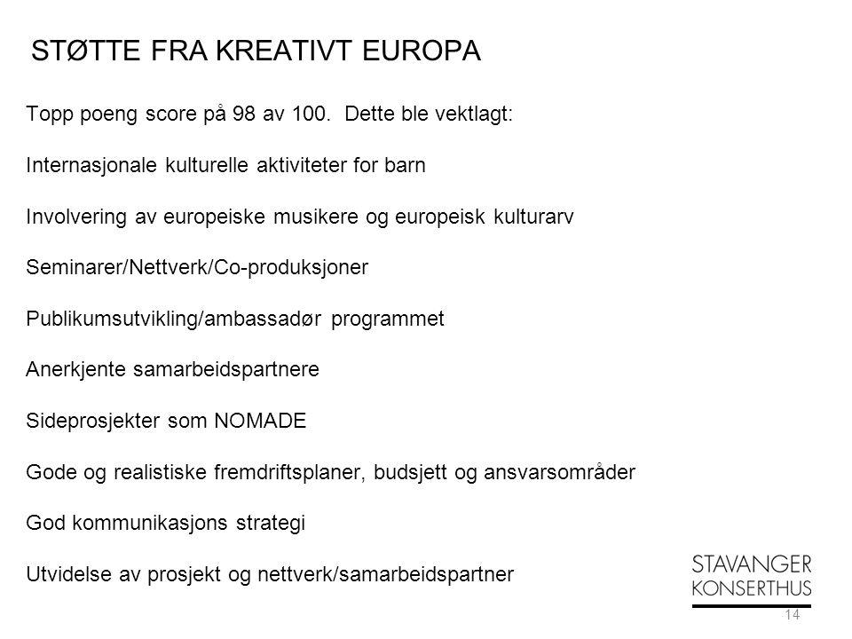 14 STØTTE FRA KREATIVT EUROPA Topp poeng score på 98 av 100. Dette ble vektlagt: Internasjonale kulturelle aktiviteter for barn Involvering av europei