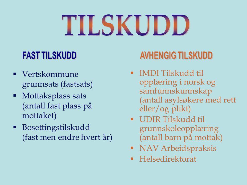 INTEGRERINGSTEAM  Barnevern  Helsestasjon (Helsesøster og Jordmor)  Hattfjelldal Mottak  Hattfjelldal Oppvekst  Hvem skal bli med?