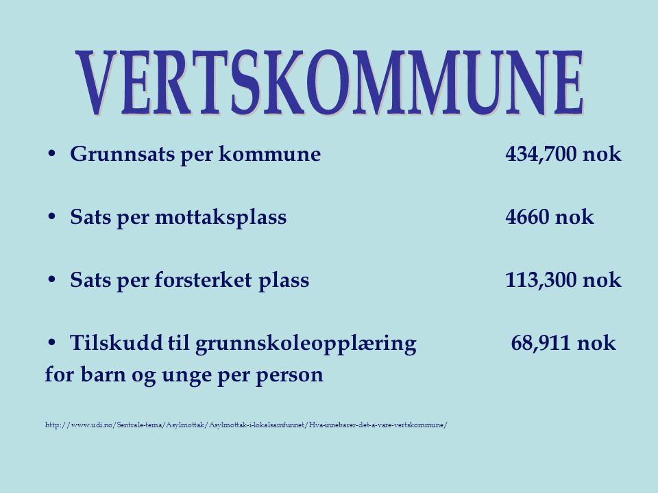 Grunnsats per kommune434,700 nok Sats per mottaksplass4660 nok Sats per forsterket plass113,300 nok Tilskudd til grunnskoleopplæring 68,911 nok for barn og unge per person http://www.udi.no/Sentrale-tema/Asylmottak/Asylmottak-i-lokalsamfunnet/Hva-innebarer-det-a-vare-vertskommune/