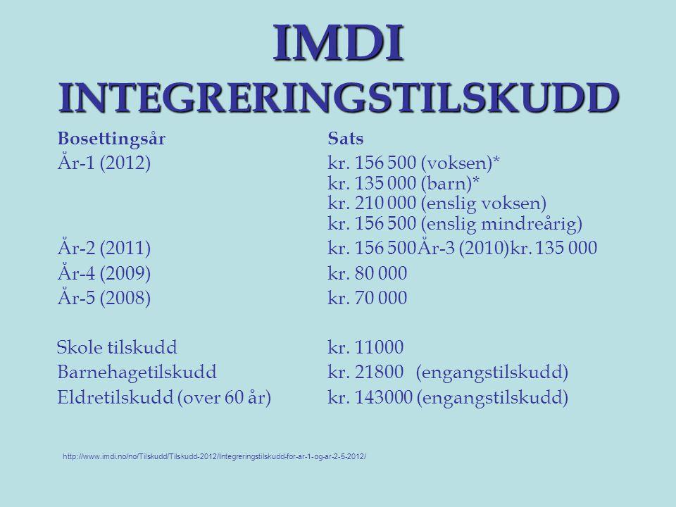 IMDI INTEGRERINGSTILSKUDD BosettingsårSats År-1 (2012)kr. 156 500 (voksen)* kr. 135 000 (barn)* kr. 210 000 (enslig voksen) kr. 156 500 (enslig mindre