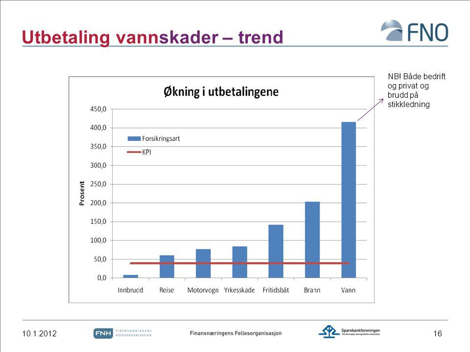 Utbetaling vannskader – trend 10.1.2012 NB! Både bedrift og privat og brudd på stikkledning 16