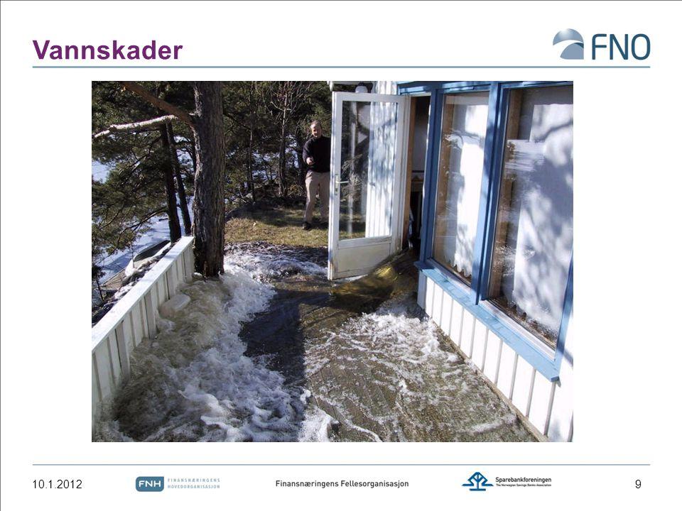Skader forårsaket av vann 10.1.2012 Erstatningsbeløpene er avrundet til nærmeste hele millioner kroner.