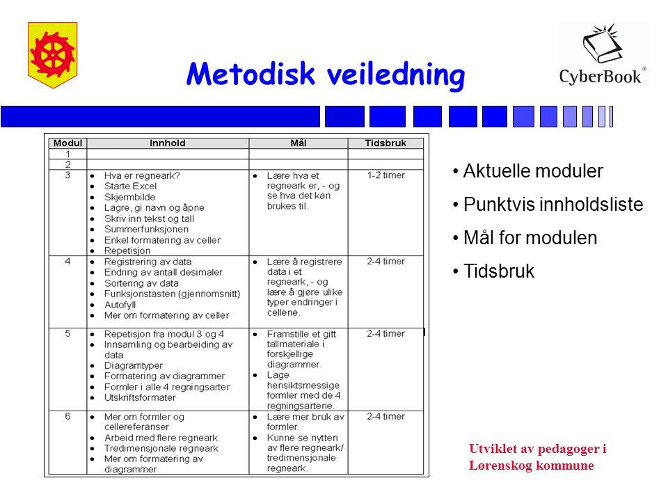 Utviklet av pedagoger i Lørenskog kommune Aktuelle moduler Punktvis innholdsliste Mål for modulen Tidsbruk Metodisk veiledning