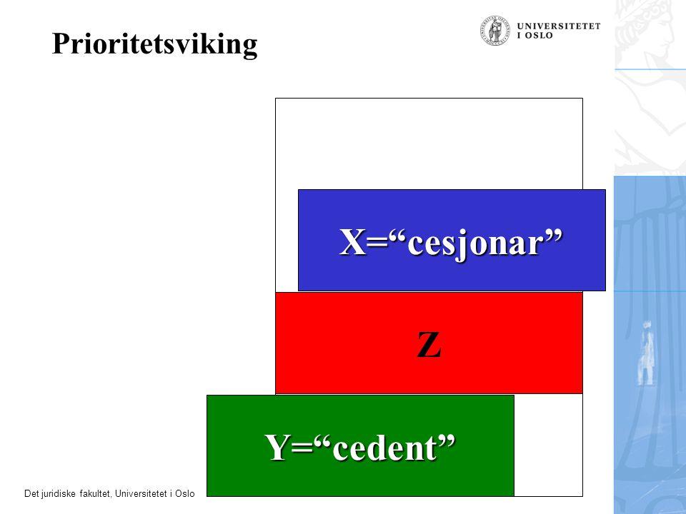 """Det juridiske fakultet, Universitetet i Oslo Y=""""cedent"""" Prioritetsviking Z X=""""cesjonar"""""""