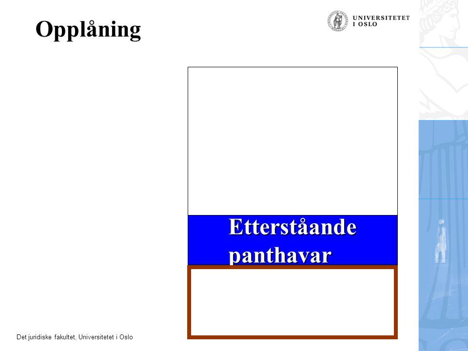 Det juridiske fakultet, Universitetet i Oslo Opplåning Etterståande panthavar