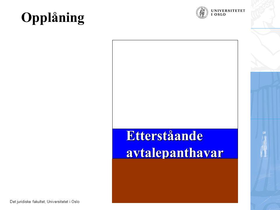 Det juridiske fakultet, Universitetet i Oslo Opplåning Etterståande avtalepanthavar