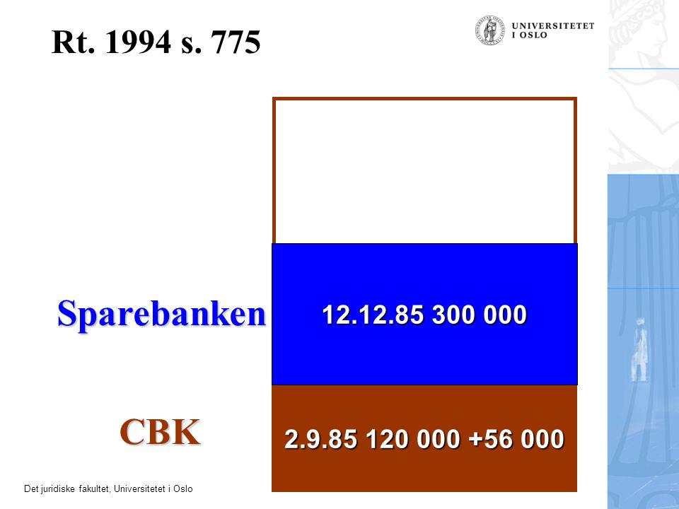 Det juridiske fakultet, Universitetet i Oslo Rt. 1994 s. 775 2.9.85 120 000 +56 000 CBK 12.12.85 300 000 Sparebanken