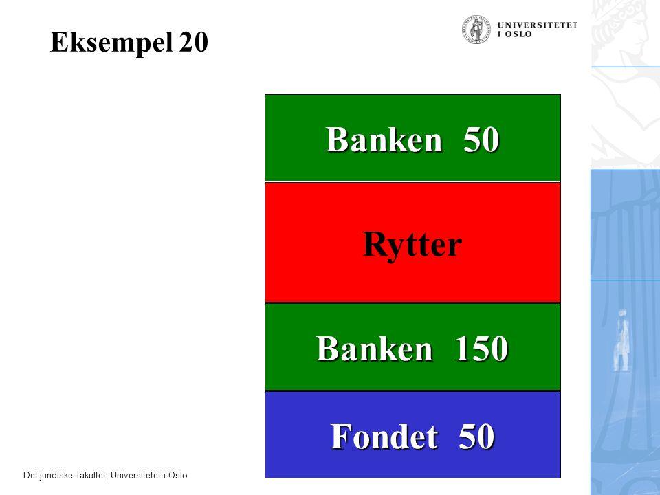 Det juridiske fakultet, Universitetet i Oslo Banken 150 Rytter Fondet 50 Eksempel 20 Banken 50