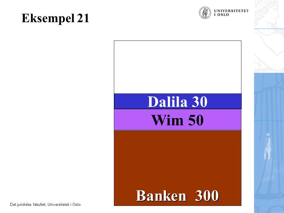 Det juridiske fakultet, Universitetet i Oslo Banken 300 Eksempel 21 Wim 50 Dalila 30
