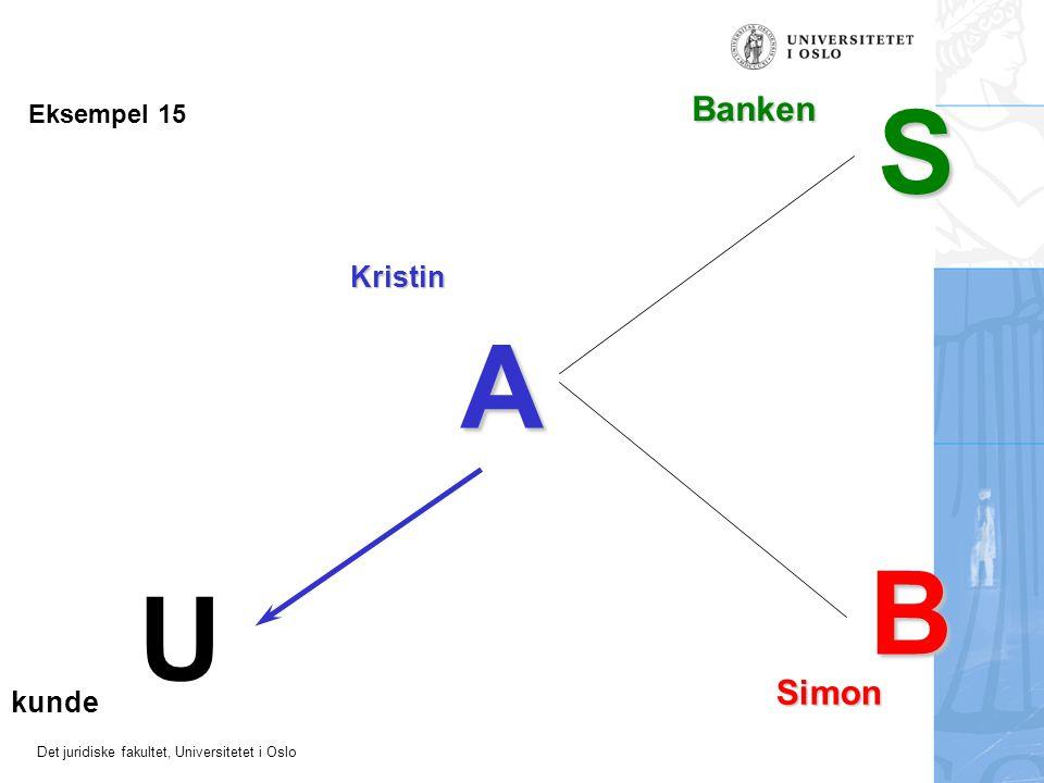 Det juridiske fakultet, Universitetet i Oslo A S B U kunde Kristin Banken Simon Eksempel 15