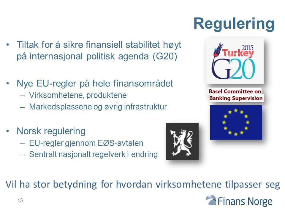 Tiltak for å sikre finansiell stabilitet høyt på internasjonal politisk agenda (G20) Nye EU-regler på hele finansområdet –Virksomhetene, produktene –M