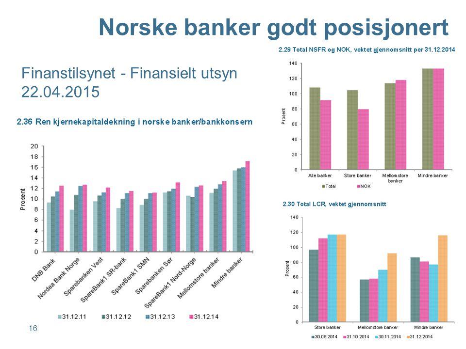 16 Norske banker godt posisjonert Finanstilsynet - Finansielt utsyn 22.04.2015