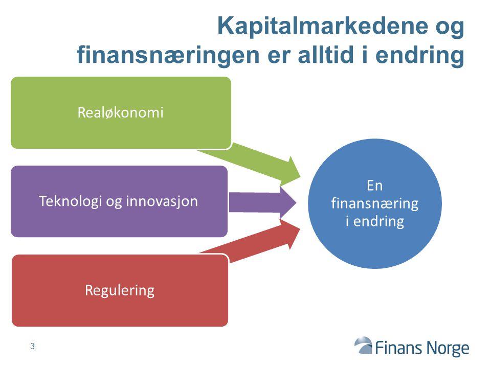 3 Kapitalmarkedene og finansnæringen er alltid i endring En finansnæring i endring Regulering Realøkonomi Teknologi og innovasjon