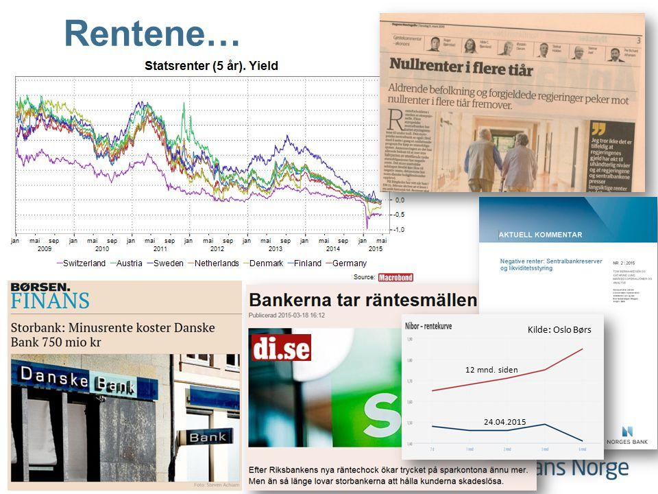 7 Rentene… 12 mnd. siden 24.04.2015 Kilde: Oslo Børs