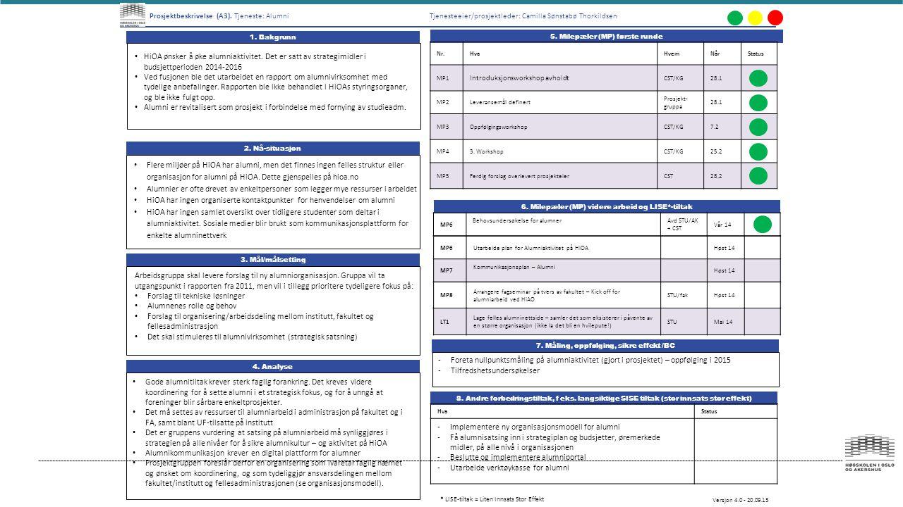 1. Bakgrunn 8. Andre forbedringstiltak, f eks. langsiktige SISE tiltak (stor innsats stor effekt) 3. Mål/målsetting 7. Måling, oppfølging, sikre effek