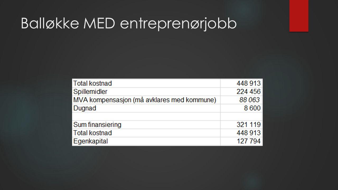Balløkke MED entreprenørjobb