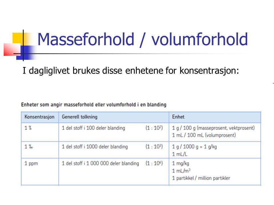 Masseforhold / volumforhold I dagliglivet brukes disse enhetene for konsentrasjon: