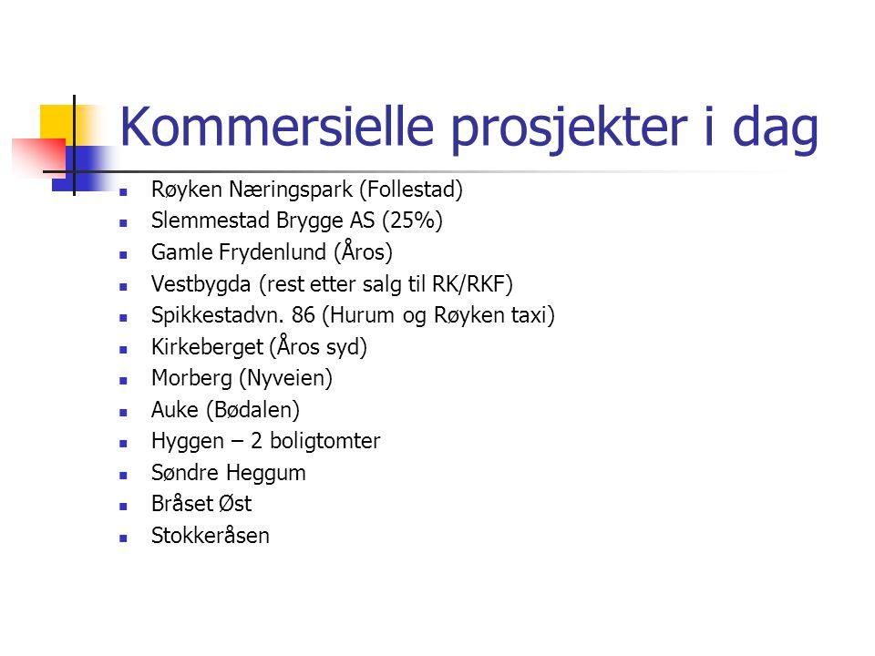 Kommersielle prosjekter i dag Røyken Næringspark (Follestad) Slemmestad Brygge AS (25%) Gamle Frydenlund (Åros) Vestbygda (rest etter salg til RK/RKF) Spikkestadvn.