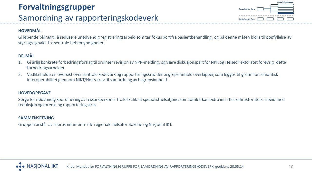 10 Forvaltningsgrupper Samordning av rapporteringskodeverk Tekst HOVEDMÅL Gi løpende bidrag til å redusere unødvendig registreringsarbeid som tar foku