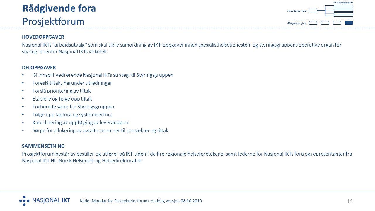 """14 Rådgivende fora Prosjektforum Tekst HOVEDOPPGAVER Nasjonal IKTs """"arbeidsutvalg"""" som skal sikre samordning av IKT-oppgaver innen spesialisthelsetjen"""
