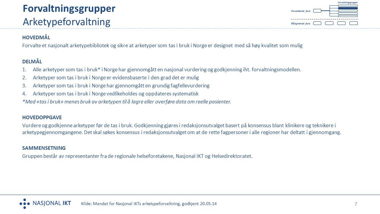 7 Forvaltningsgrupper Arketypeforvaltning Tekst HOVEDMÅL Forvalte et nasjonalt arketypebibliotek og sikre at arketyper som tas i bruk i Norge er desig