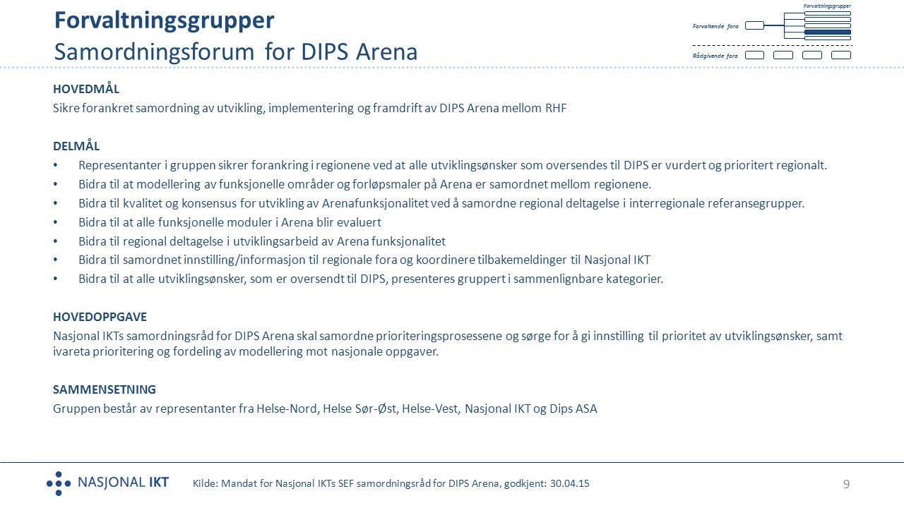 9 Forvaltningsgrupper Samordningsforum for DIPS Arena Tekst HOVEDMÅL Sikre forankret samordning av utvikling, implementering og framdrift av DIPS Aren