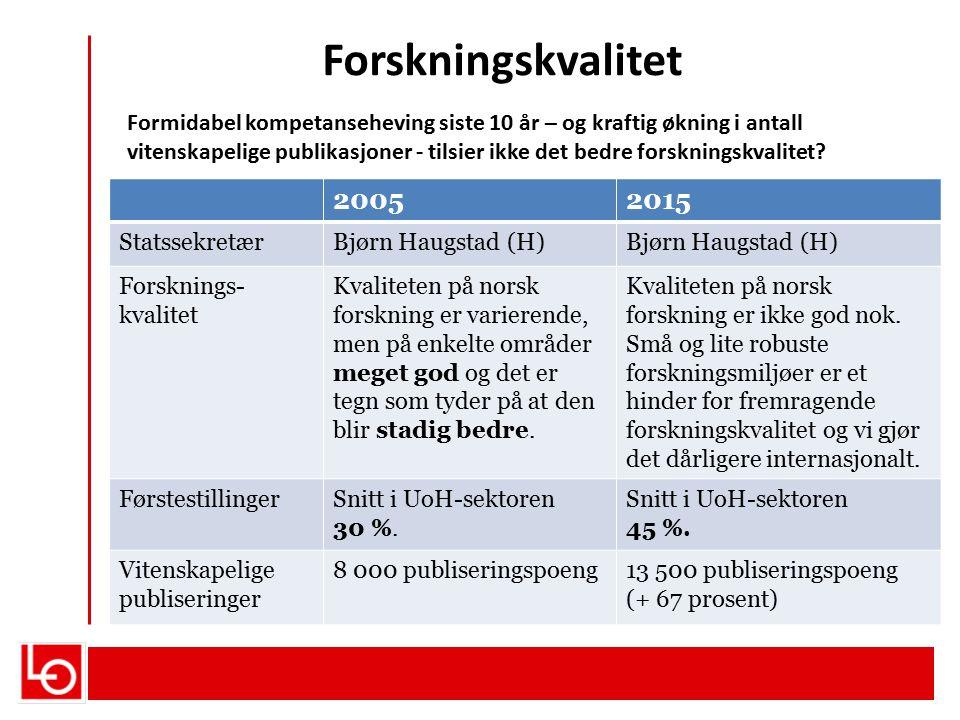 Forskningskvalitet 20052015 StatssekretærBjørn Haugstad (H) Forsknings- kvalitet Kvaliteten på norsk forskning er varierende, men på enkelte områder m