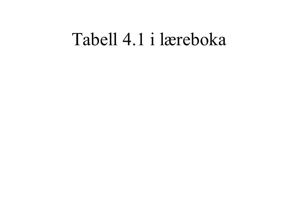 Tabell 4.1 i læreboka