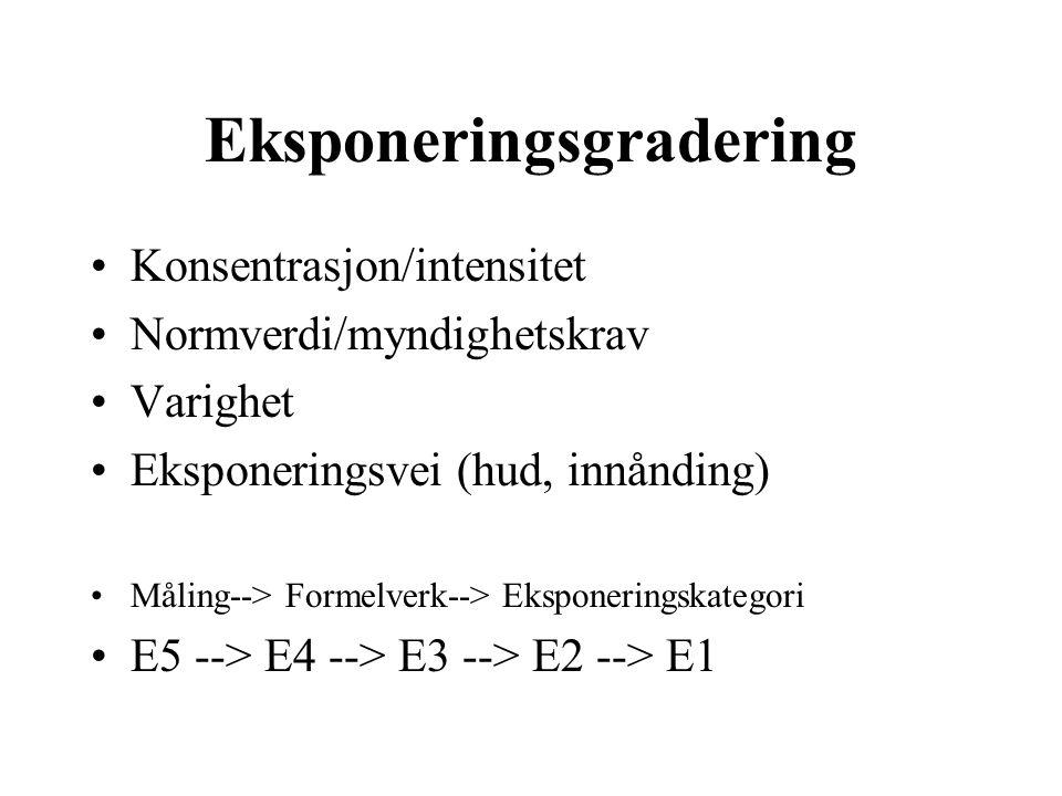 Eksponeringsgradering Konsentrasjon/intensitet Normverdi/myndighetskrav Varighet Eksponeringsvei (hud, innånding) Måling--> Formelverk--> Eksponeringskategori E5 --> E4 --> E3 --> E2 --> E1