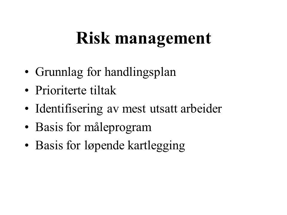 Risk management Grunnlag for handlingsplan Prioriterte tiltak Identifisering av mest utsatt arbeider Basis for måleprogram Basis for løpende kartleggi