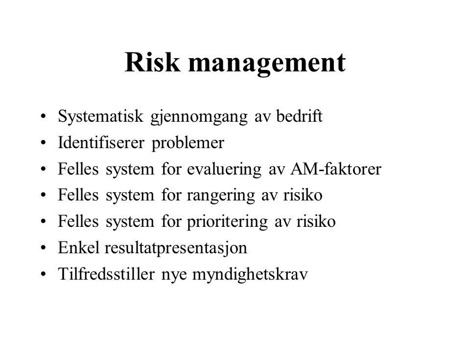 Risk management Systematisk gjennomgang av bedrift Identifiserer problemer Felles system for evaluering av AM-faktorer Felles system for rangering av risiko Felles system for prioritering av risiko Enkel resultatpresentasjon Tilfredsstiller nye myndighetskrav