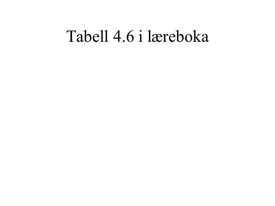 Tabell 4.6 i læreboka