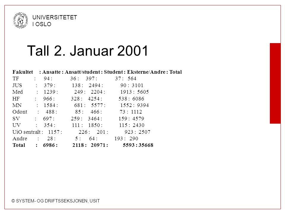 © SYSTEM- OG DRIFTSSEKSJONEN, USIT UNIVERSITETET I OSLO Tall 2. Januar 2001 Fakultet : Ansatte : Ansatt/student : Student : Eksterne/Andre : Total TF