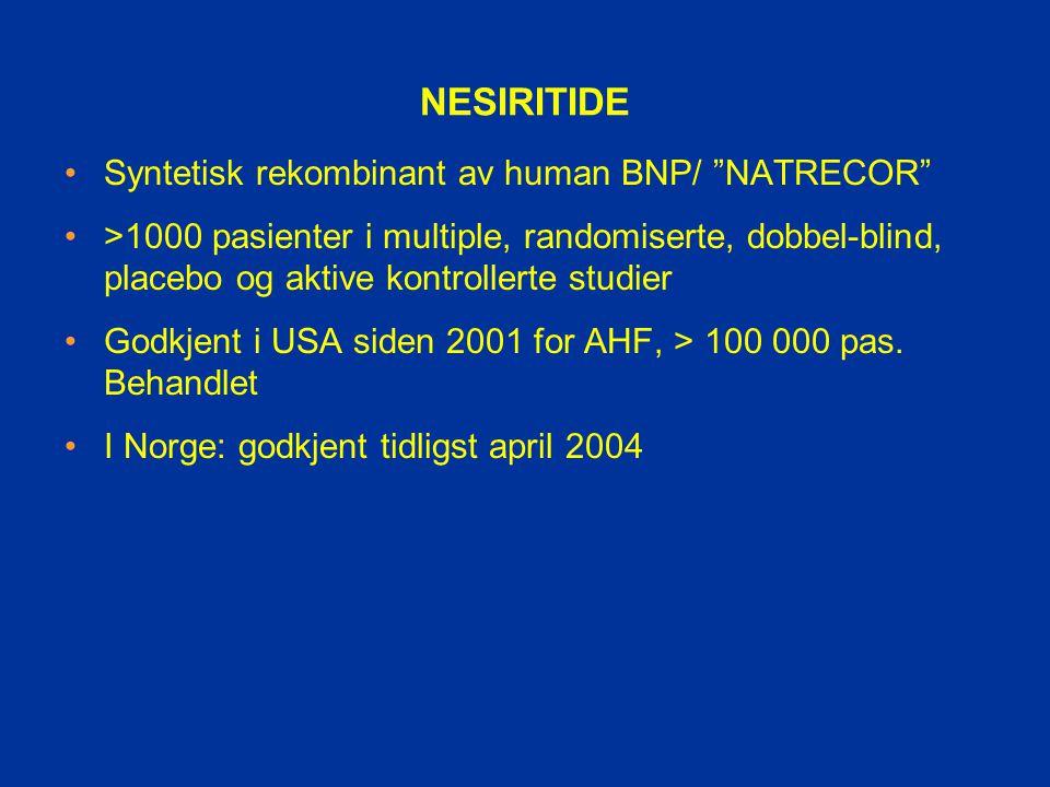 """NESIRITIDE Syntetisk rekombinant av human BNP/ """"NATRECOR"""" >1000 pasienter i multiple, randomiserte, dobbel-blind, placebo og aktive kontrollerte studi"""