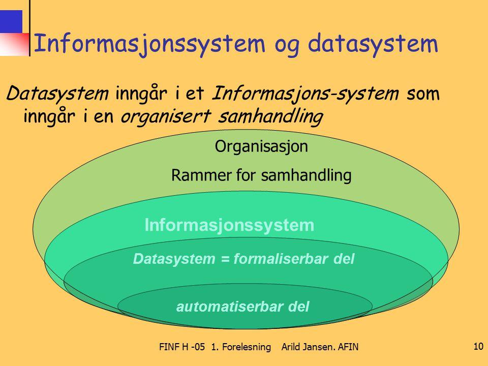 FINF H -05 1. Forelesning Arild Jansen. AFIN 10 Informasjonssystem og datasystem Datasystem inngår i et Informasjons-system som inngår i en organisert
