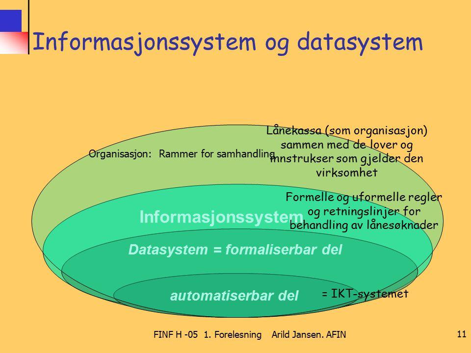 FINF H -05 1. Forelesning Arild Jansen. AFIN 11 Informasjonssystem og datasystem Informasjonssystem Datasystem = formaliserbar del automatiserbar del