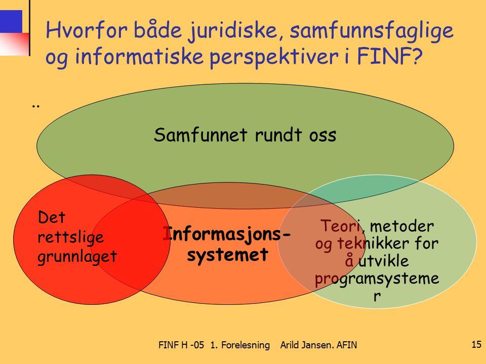 FINF H -05 1. Forelesning Arild Jansen. AFIN 15 Hvorfor både juridiske, samfunnsfaglige og informatiske perspektiver i FINF? Samfunnet rundt oss Teori